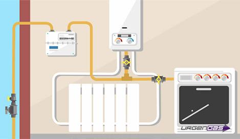 instalación autorizada de gas en Vallecas